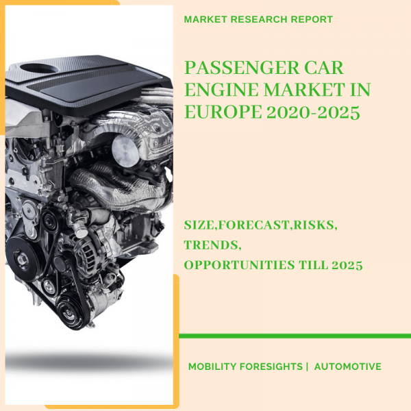 Passenger Car Engine Market in Europe