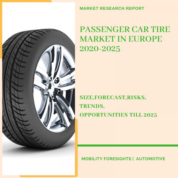 Passenger Car Tire Market in Europe