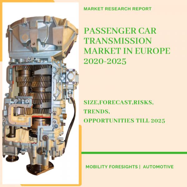 Passenger Car Transmission Market in Europe