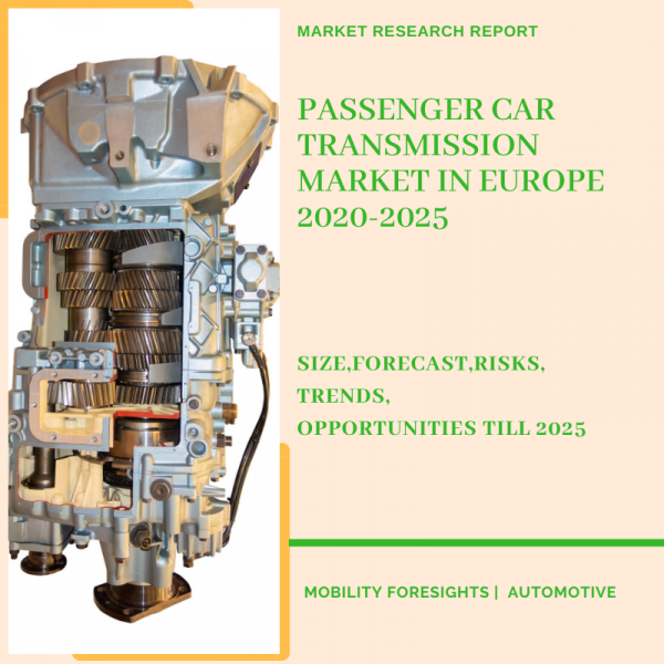 Passenger Car Transmission Market in Europe