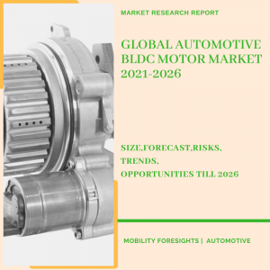 Automotive BLDC Motor Market