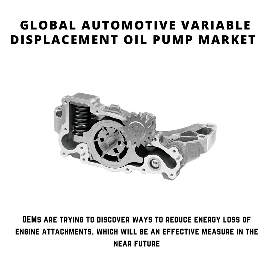 infographic: Automotive Variable Displacement Oil Pump Market, Automotive Variable Displacement Oil Pump Market size, Automotive Variable Displacement Oil Pump Market trends, Automotive Variable Displacement Oil Pump Market forecast, Automotive Variable Displacement Oil Pump Market risks, Automotive Variable Displacement Oil Pump Market report, Automotive Variable Displacement Oil Pump Market share