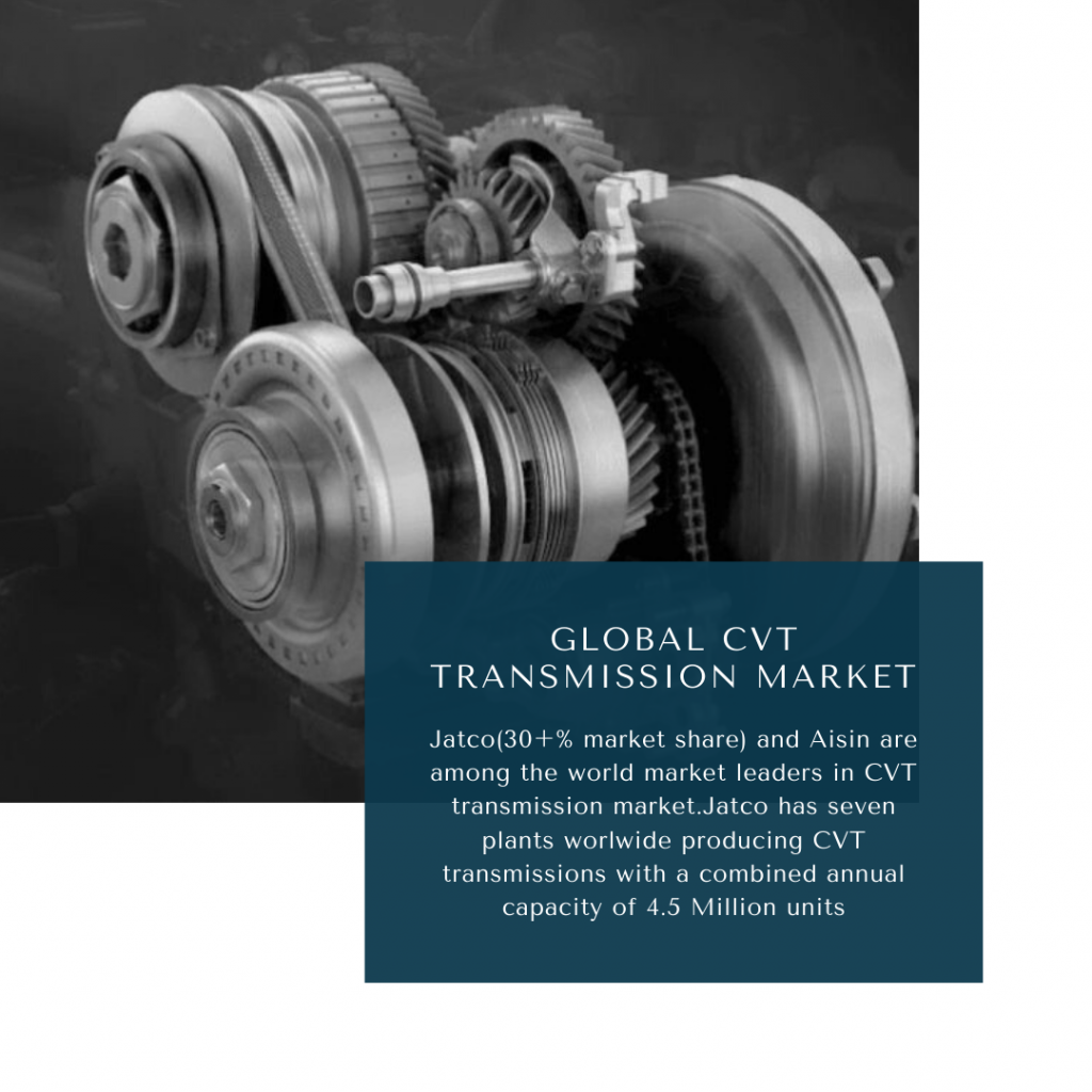 infographic: CVT transmission market, cvt transmission market size, cvt transmission market trends and forecast, cvt transmission market risks, cvt transmission market report