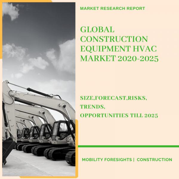 Construction Equipment HVAC Market