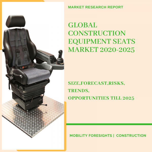 Construction Equipment Seats Market