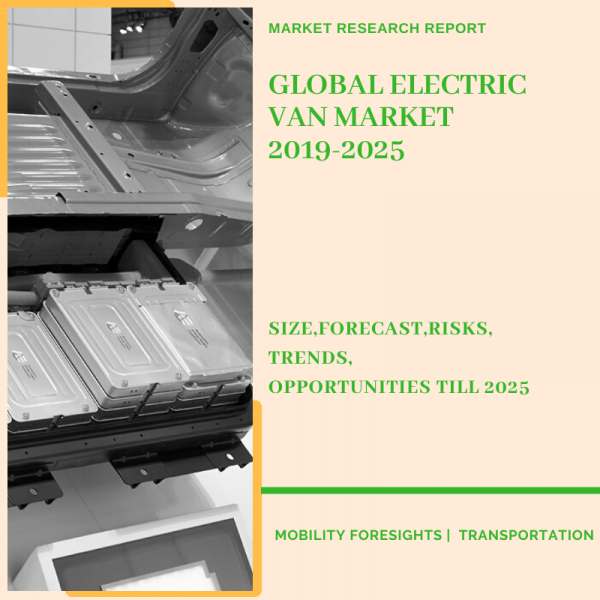 Electric van market report detailed by Europe, US, Asia, India