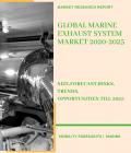 Marine Exhaust System Market