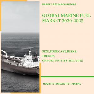 Marine Fuel Market