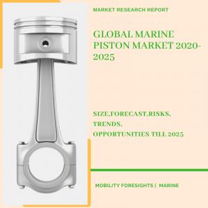 Marine Piston Market