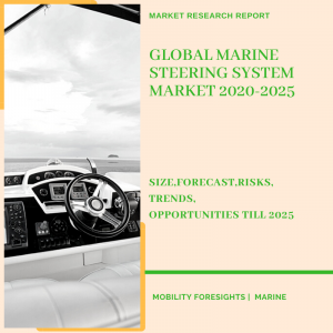 Marine Steering System Market