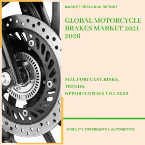 Motorcycle Brakes Market