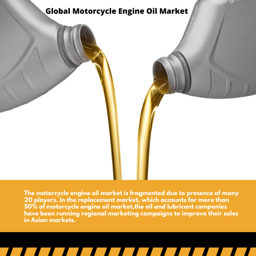 Info Graphic: Global Motorcycle Engine oil Market