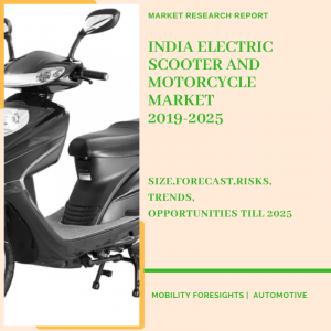 infographic India electric scooter market size detailed in