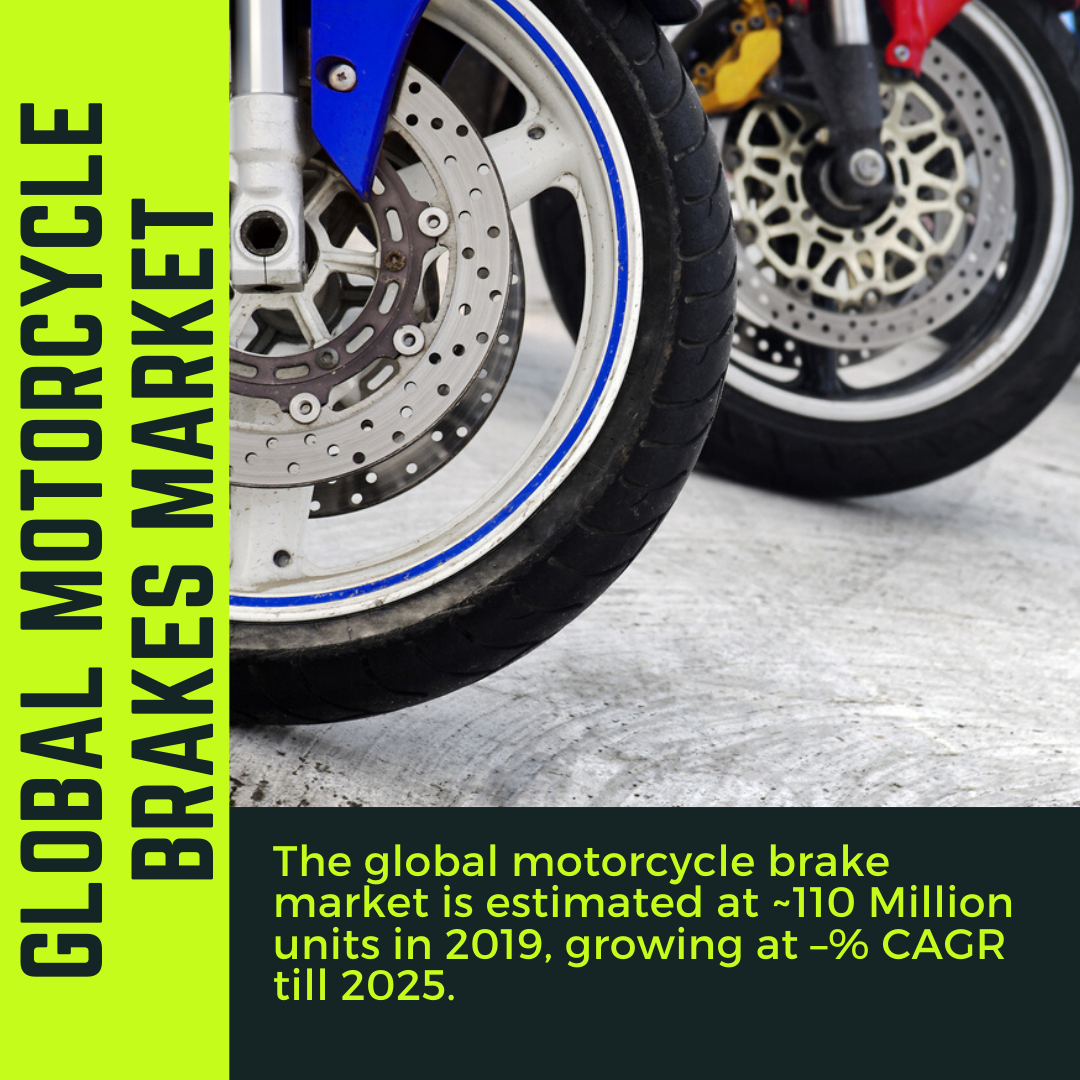 Info Graphic: motorcycle brakes market