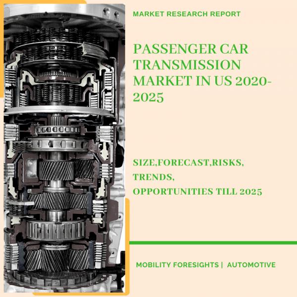 Passenger Car Transmission Market in US