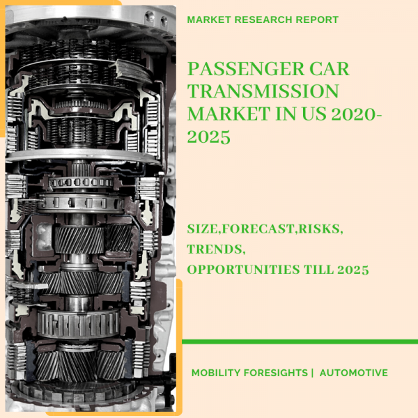 Passenger Car Transmission Market in US