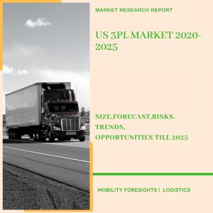 US 3PL Market