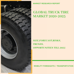 Truck Tire Market