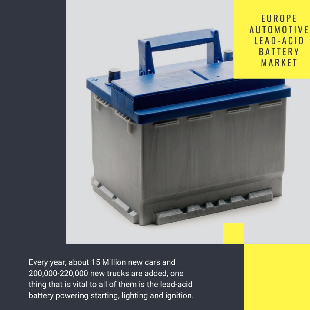Info Graphic: Europe automotive lead-acid battery market, automotive led acid battery market