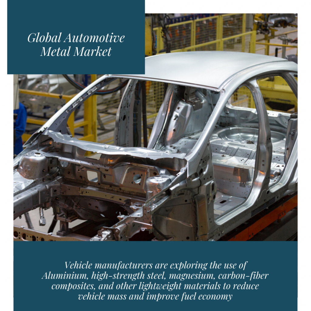 Info Graphic: Global Automotive Metal Market