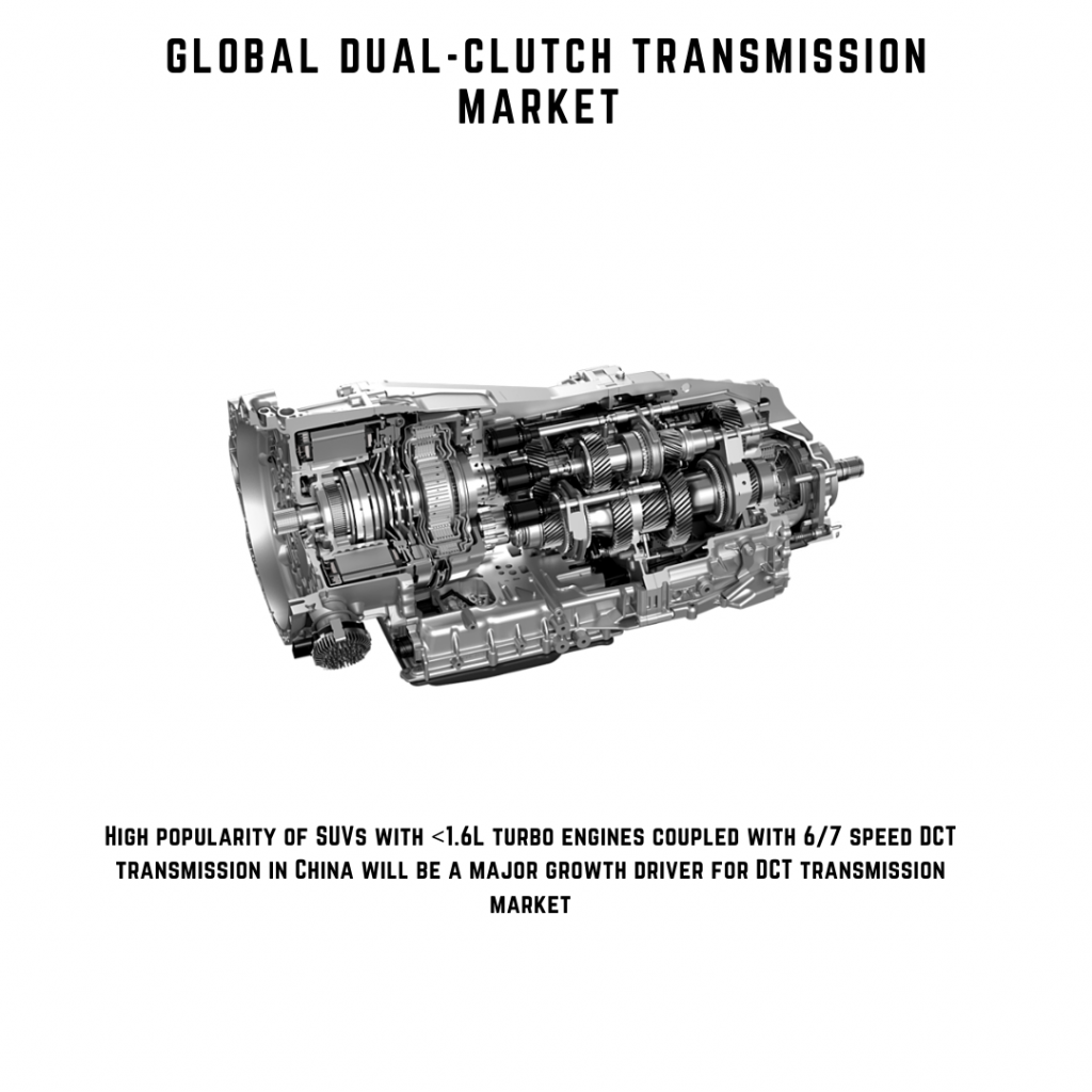 infographic: Dual-clutch transmission marketd, ual clutch transmission market size, dual clutch transmission market trends, dual clutch transmission market share, DCT Transmission market