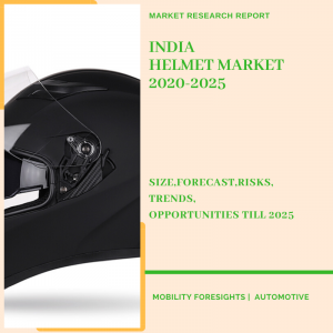 Infographic: India Helmet Market report detailing market size, share, opportunity and trends