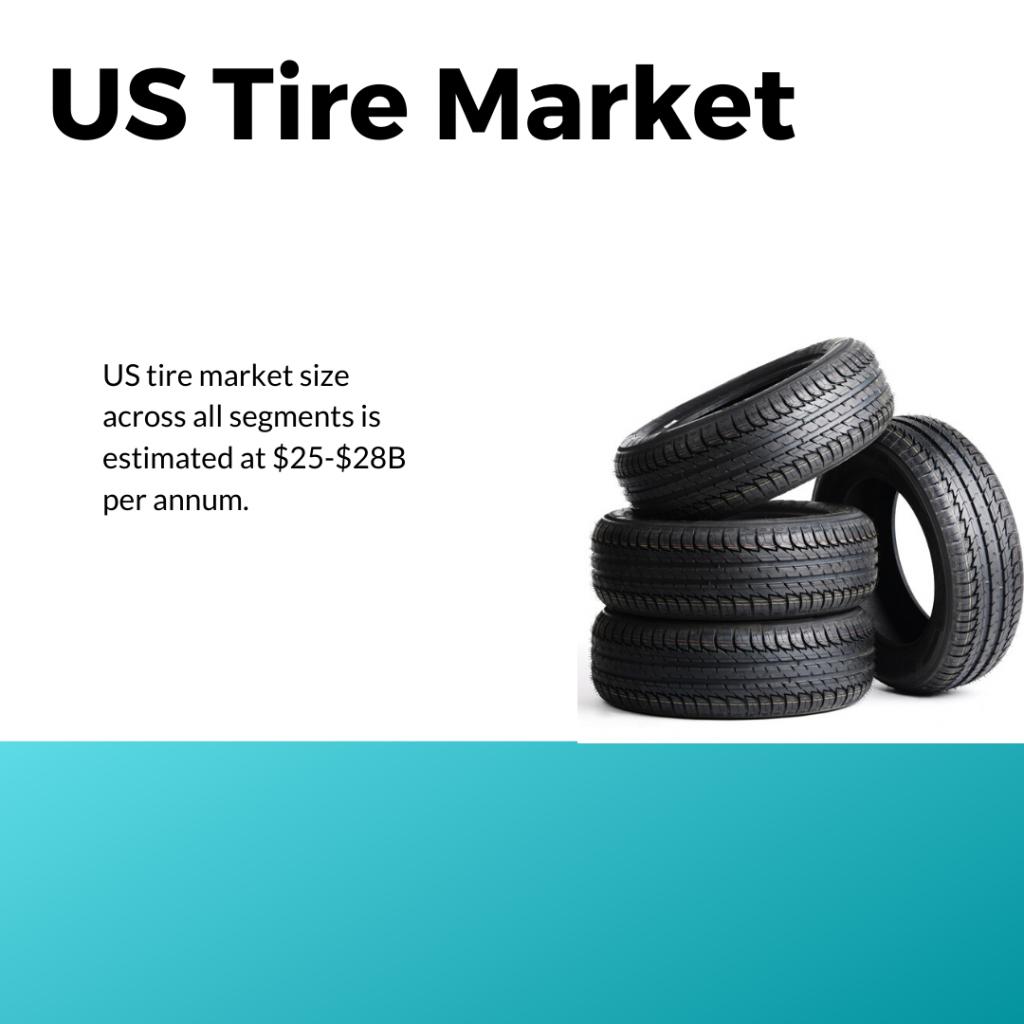 Info Graphic: US Tire Market