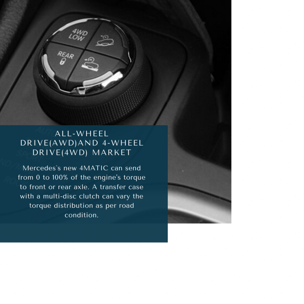 infographic: 4-wheel drive(4WD) Market, all wheel drive market size, awd market, 4 wheel drive market report, Automotive Multi Wheel Drive Systems Market