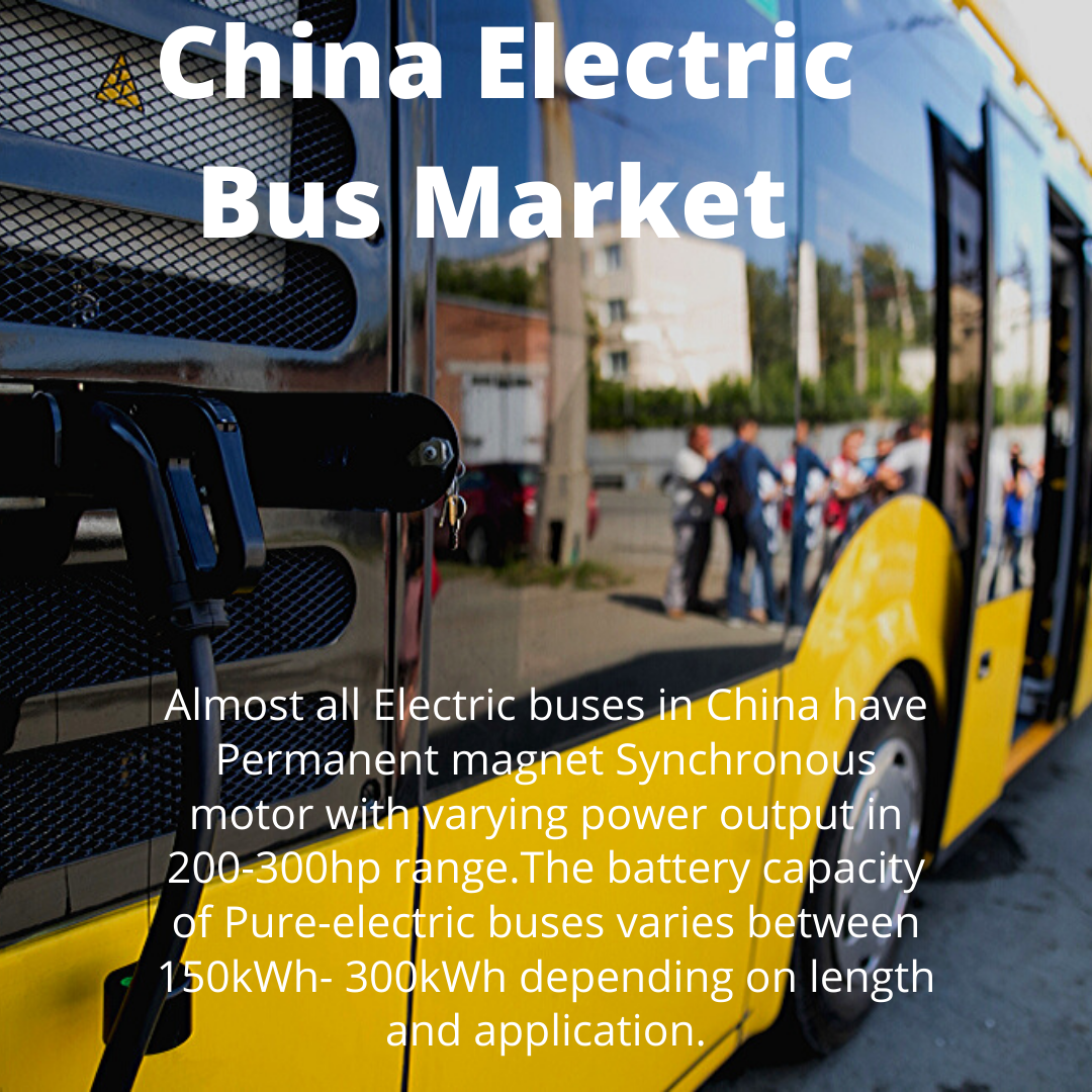 Info Graphic: China Electric Bus market