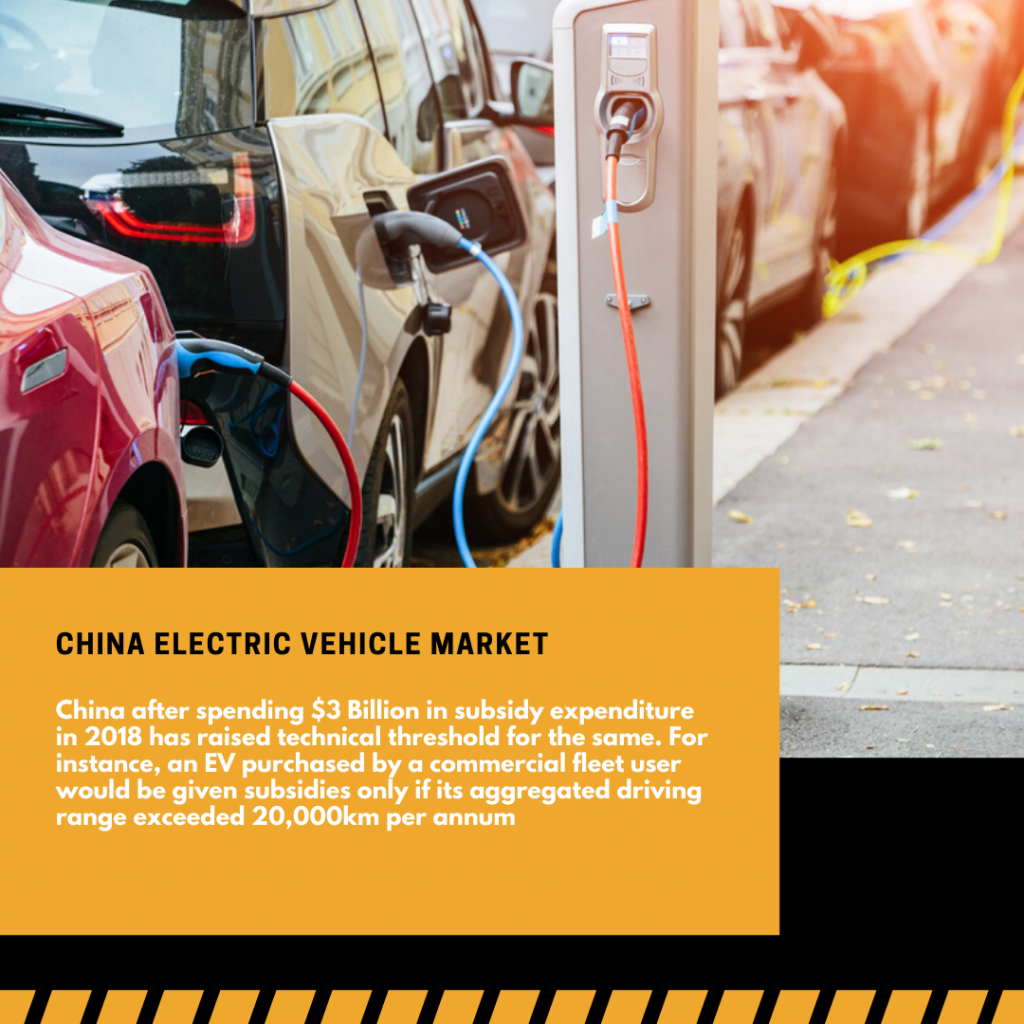 Info Graphic: China Electric Vehicle Market