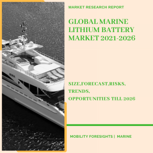 Infographic : Marine Lithium Battery Market Report with Size and Forecast