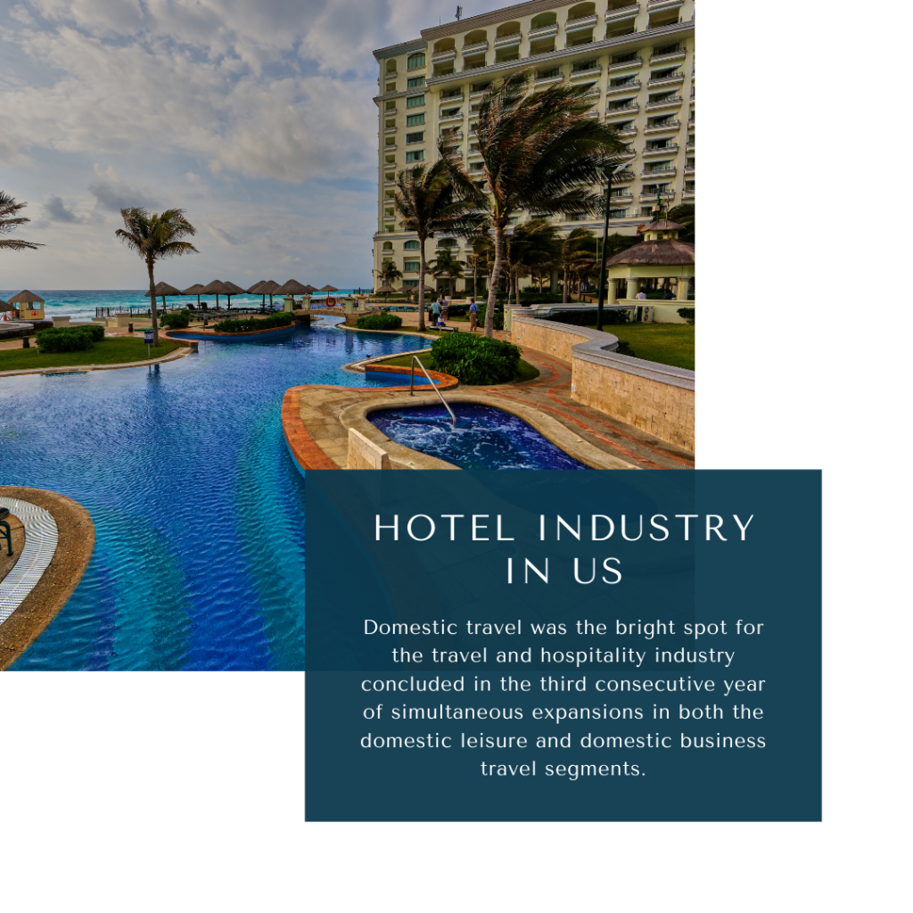 infographic: hotel industry in us, us hotel industry forecast, us hotel industry statistics, us hotel industry analysis, us hotel industry size