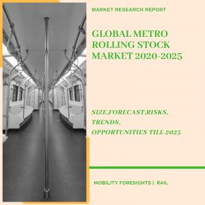 Global Metro Rolling Stock Market