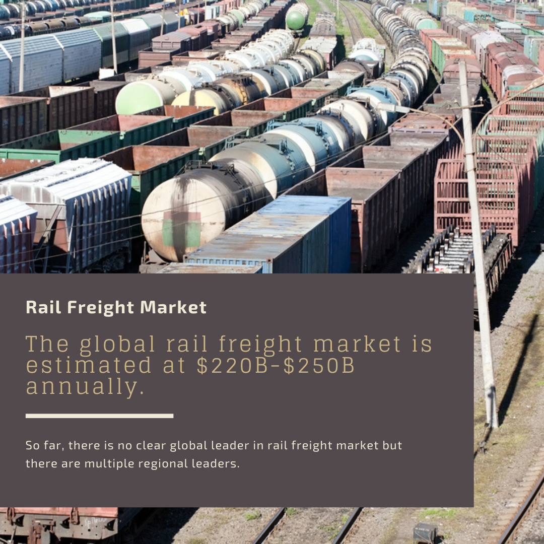 Info Graphic: Global Rail Freight Market