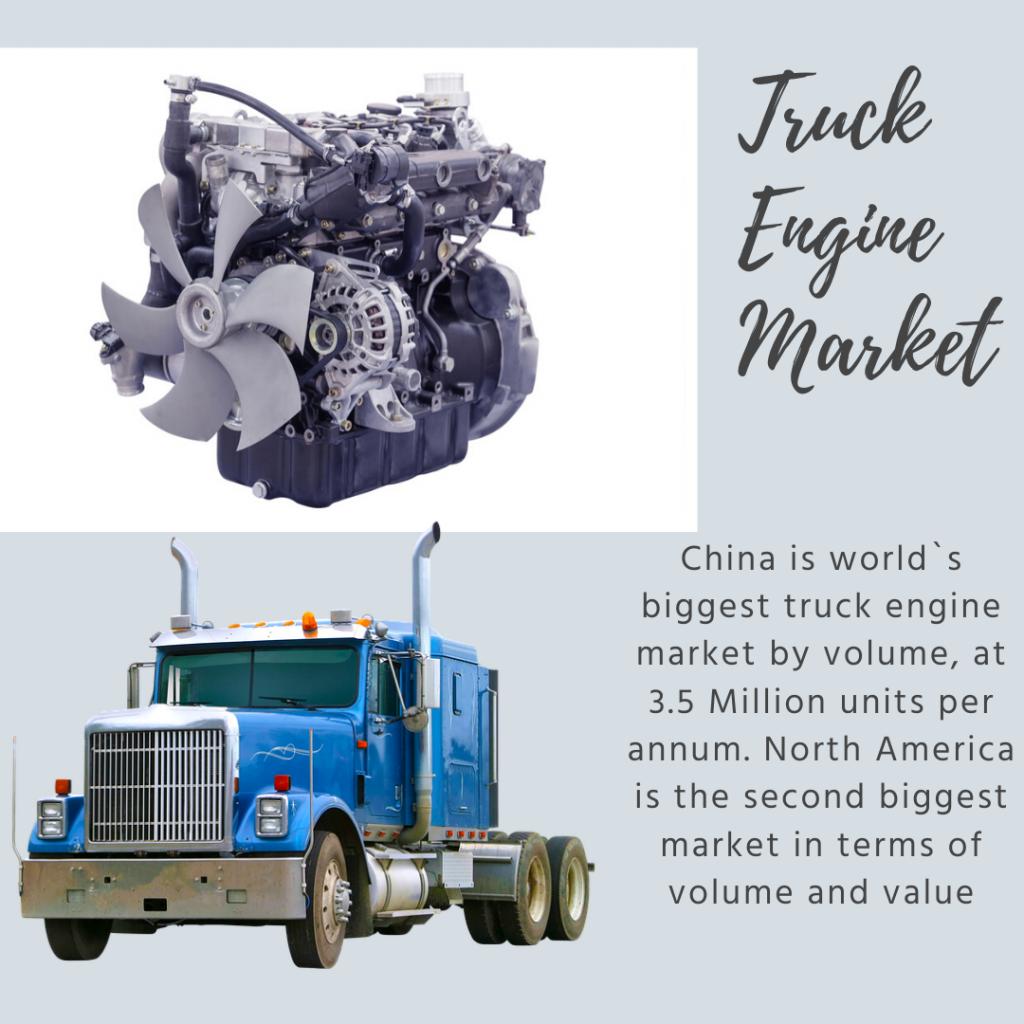 Info Graphic: Truck Engine Market