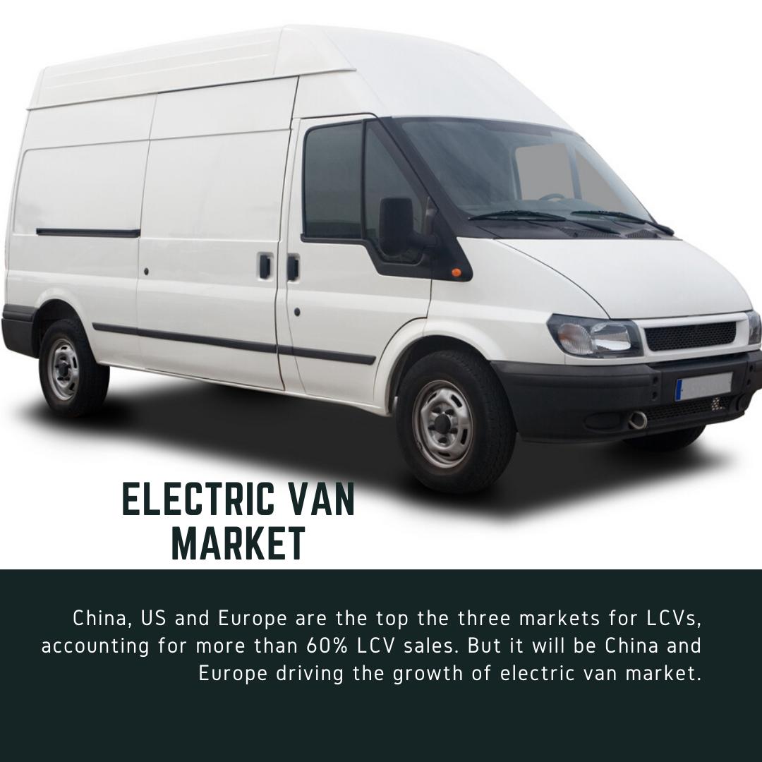Info Graphic: EV Van Market