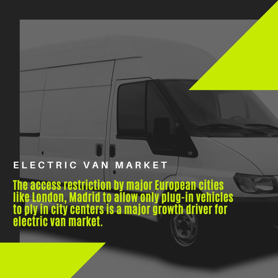 Info Graphic: Global Electric Van Market