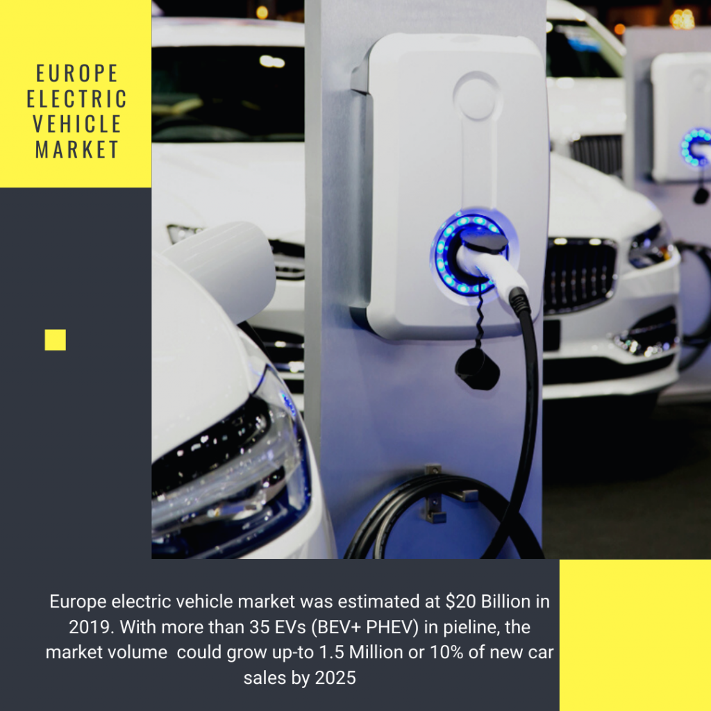 Info Graphic: Europe Electric Vehicle Market