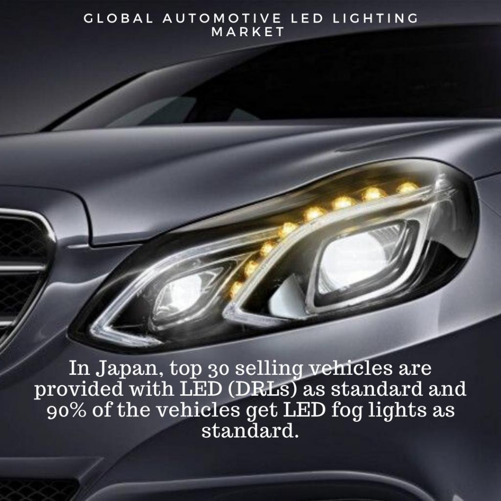 infographic: Automotive LED lighting market, automotive lighting market, automotive lighting, automotive led lighting market report, automotive led lighting market trend
