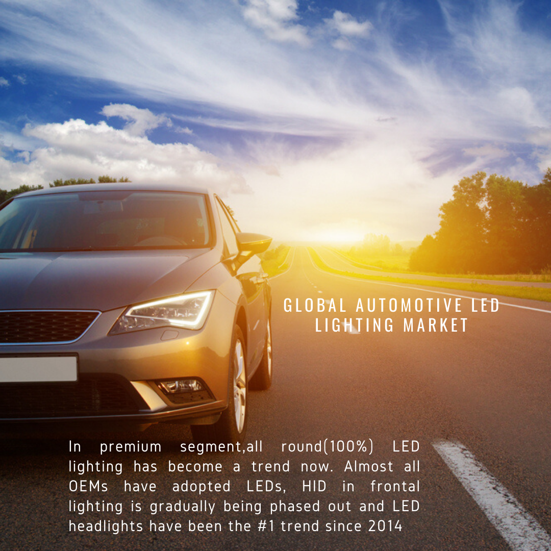 Info Graphic: Automotive LED Lighting Market