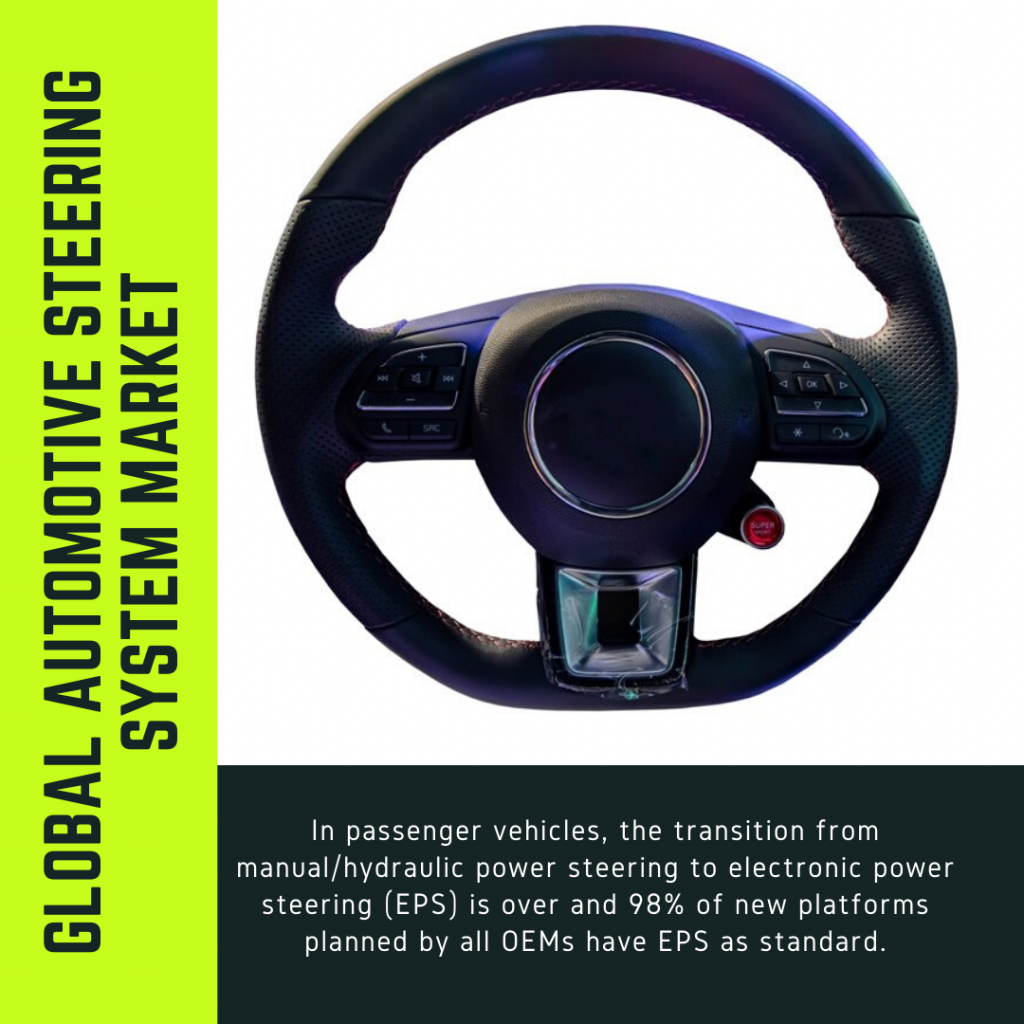 Info Graphic: Automotive Steering System Market