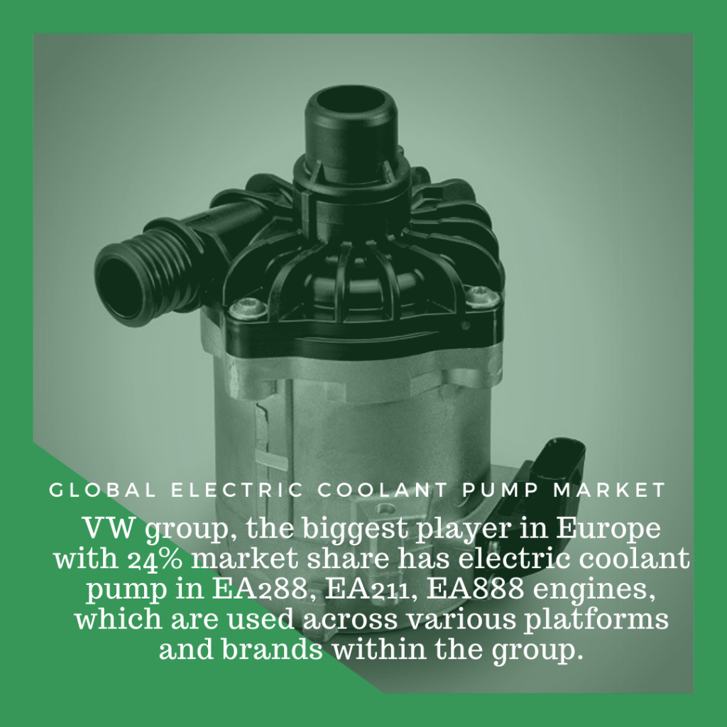 infographic: Electric Coolant Pump Market, Automotive Electric Coolant Pumps Market, ev engine coolant pump market, Electric Coolant Pump Market size, Electric Coolant Pump Market Trends