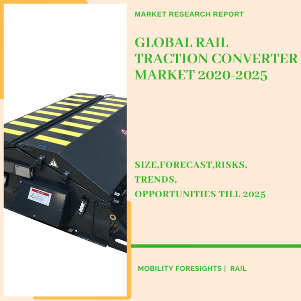 Info Graphic: Global Rail Traction Converter Market