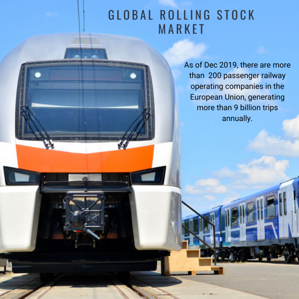Info Graphic: Rolling Stock Market