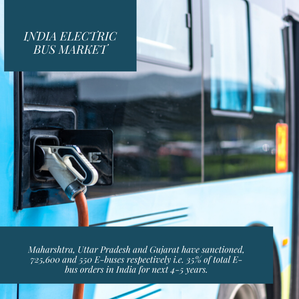 Info Graphic: India Electric Bus Market