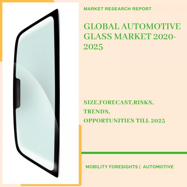 Info Graphic: Automotive Glass Market