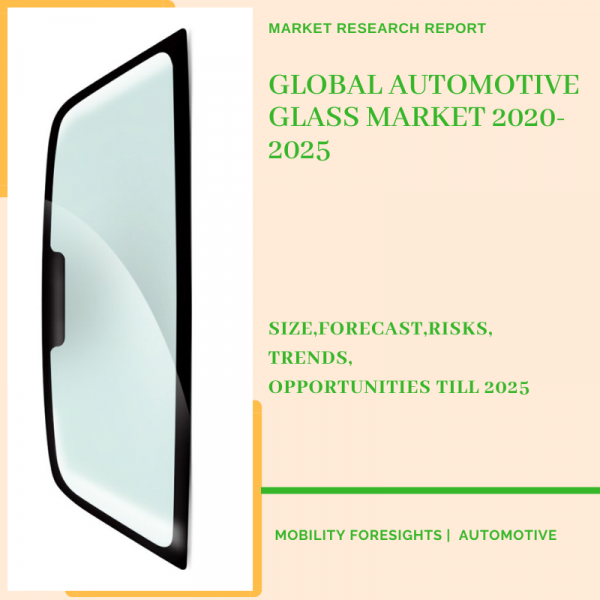 Info Graphic: Automotive Glass Market