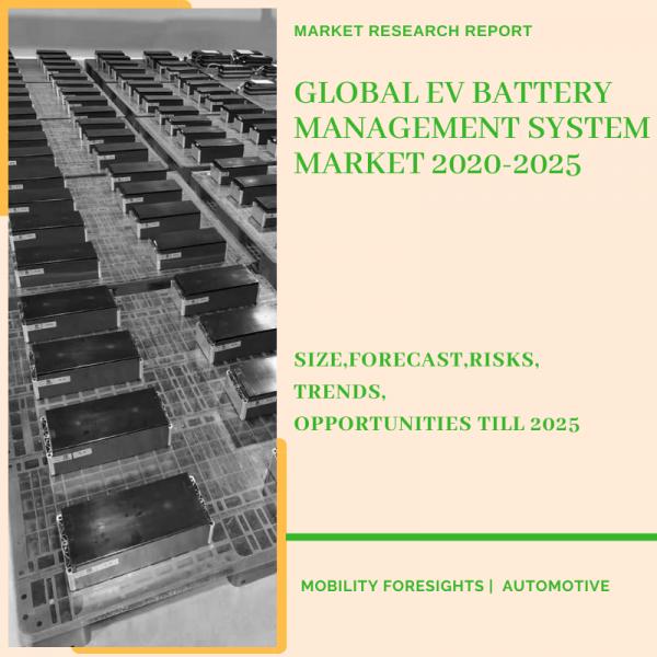 Info Graphic: GLOBAL EV BATTERY MANAGEMENT SYSTEM MARKET