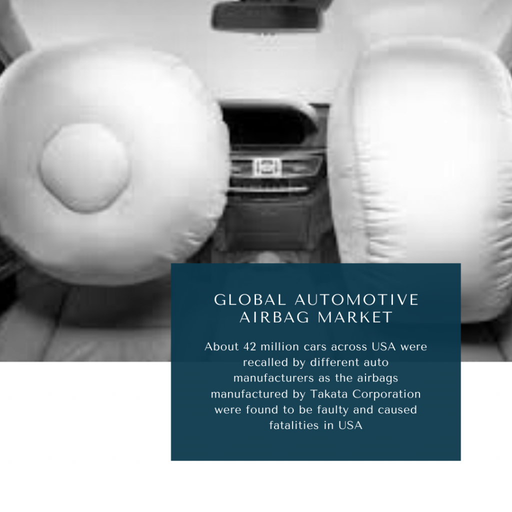 infographic: automotive curtain airbags market, automotive airbag market, airbag market, automotive airbag market size, automotive airbags market trends, automotive airbag market forecast