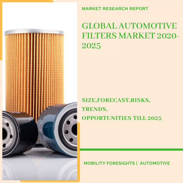 Info Graphic: Global Automotive Filters Market